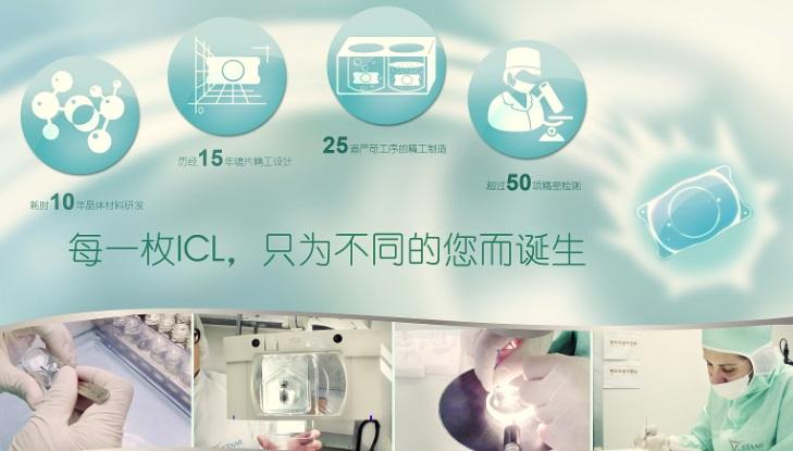 眼球深处的变革-ICL全球运用超过20年